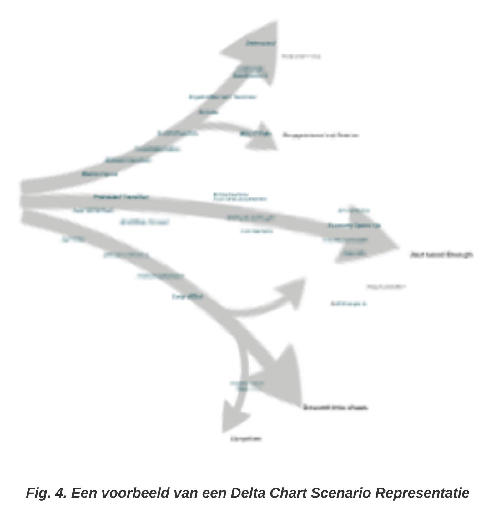 Delta NL fig 4